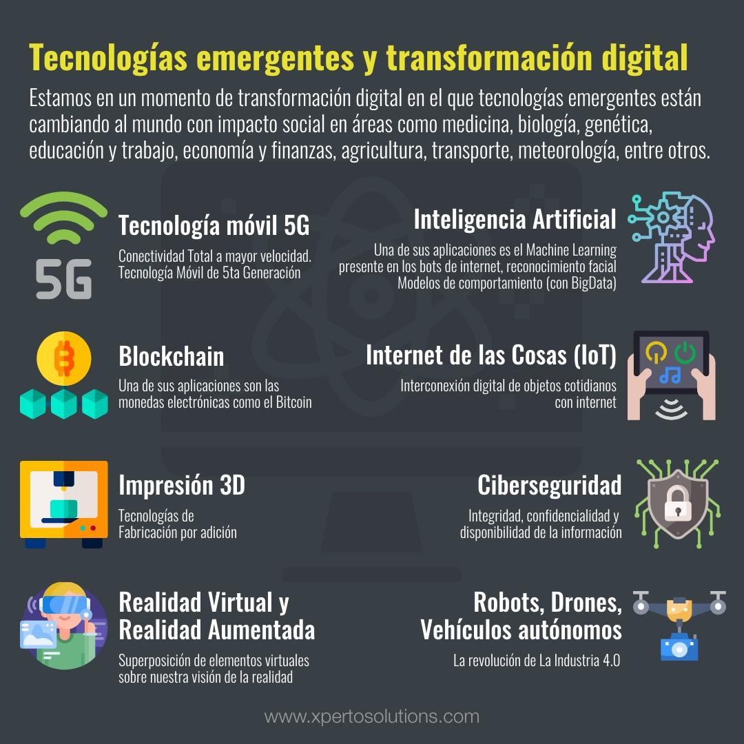 Tecnologías Emergentes y Transformación Digital más visibles en tiempo de Coronavirus